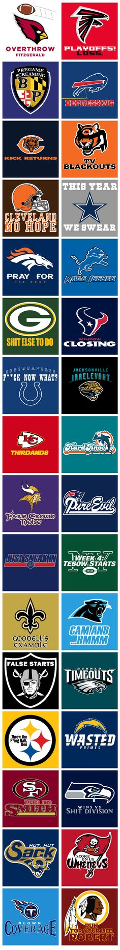 Honest NFL Logos: What should your team looklike?