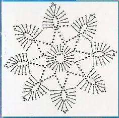 Karolina Didiova images and analytics Crochet Snowflake Pattern, Crochet Stars, Crochet Snowflakes, Granny Square Crochet Pattern, Crochet Flower Patterns, Crochet Diagram, Crochet Stitches Patterns, Thread Crochet, Crochet Motif