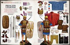 """La Pintura y la Guerra. Sursumkorda in memoriam. """"Princeps Legionis, III-II Sec aC"""""""