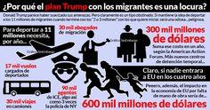 Las propuestas de Donald Trump para deportar a migrantes y erigir un muro en la frontera con México implicaría mucho más que sólo mandar algunos memorandos a las agencias encargadas de hacer cumplir las leyes migratorias en EU, de acuerdo con análisis de medios internacionales. Expertos en la materi