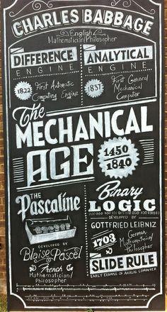 Mechanical Age Chalk Board Sign by ArtFX Design Studios, via Flickr