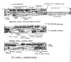 Shunters & shunting layouts - 7mm+ modelling - RMweb