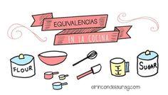 Equivalencias en la Cocina: las medidas en tazas, gramos, mililitros...
