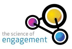 Report: The Science of Engagement by Weber Shandwick