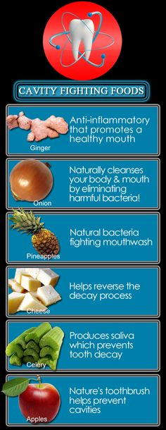 Cavity Fighting Foods to keep a healthy & happy smile!