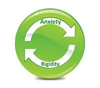 My Aspergers Child: The Cycle of Anxiety to Inflexibility in Kids on t...