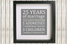 Would love to do something like this for my parents' 45th!! Would need to substitute # of States for Countries (we're homebodies :) GroopDealz | Wedding Anniversary Gift - Love's Journey by the Numbers