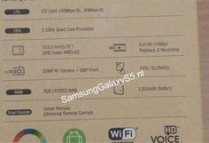 Galaxy S5 Le caratteristiche rivelate dalla confezione