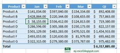 Raj Excel: Add a Total row in Excel Table