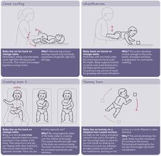 Move baby move - Arms and legs are preparing to push and pull across the floor To print you need to uncheck box: fit to frame Baby Health, Kids Health, Cerebral Palsy Activities, Pediatric Physical Therapy, Occupational Therapy, Baby Sensory Play, Baby Workout, Baby Massage, Baby Learning