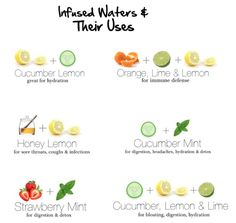 list of my favorite infused water recipes and their benefits! Super simple and easy to make!A list of my favorite infused water recipes and their benefits! Super simple and easy to make! Infused Water Recipes, Fruit Infused Water, Infused Waters, Infused Water Benefits, Cucumber Water Benefits, Fruit Water Recipes, Water Infusion Recipes, Water Detox Recipes, Detox Fruit Water