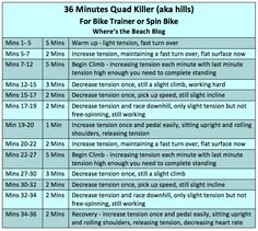 Bike Trainer Spin Workout - via Where's the Beach blog