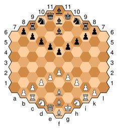 List of chess variants - Wikipedia, the free encyclopedia
