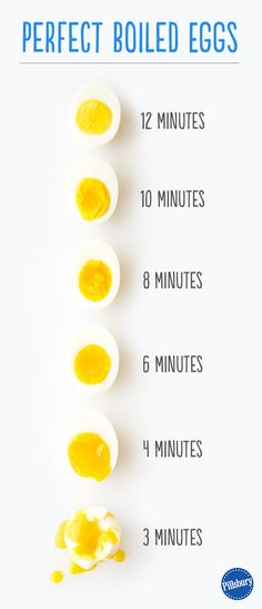 Whether you love hard boiled eggs or soft boiled eggs, Easter eggs or everyday eggs, egg salad or deviled eggs — anyone can master the art of the perfect boiled egg. Wondering how long to boil eggs? Pillsbury's handy timing chart and no-fail guide are jus Boiled Egg Diet, Soft Boiled Eggs, Hard Boiled Egg Breakfast, Boiled Egg Cooking Time, Baked Hard Boiled Eggs, Boiled Egg Salad, Hard Boiled Egg Recipes, Perfect Boiled Egg, Gastronomia
