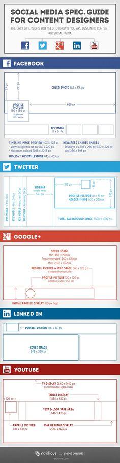 Social-Media-Grafiken: Alle wichtigen Größen auf einen Blick [Infografik]