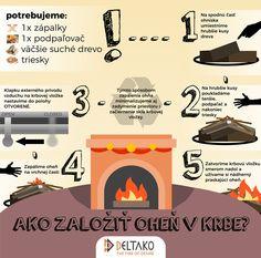 Jak založit oheň v krbu.