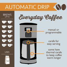 Automatic Drip FlexBrew Campaign Graphic
