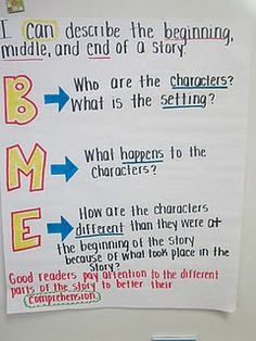 beg/mid/end Looks like a good chart to use next week for 2nd grade text structure.