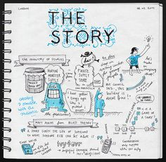 """Visual Note Taking: Here are just a few examples of """"sketchnotes."""" I think it's a great idea. When I took notes, I would have so many scribbles and circles and colors! It really did help me, and I will support my students that are visual learners that don't comprehend as well with traditional note-taking."""