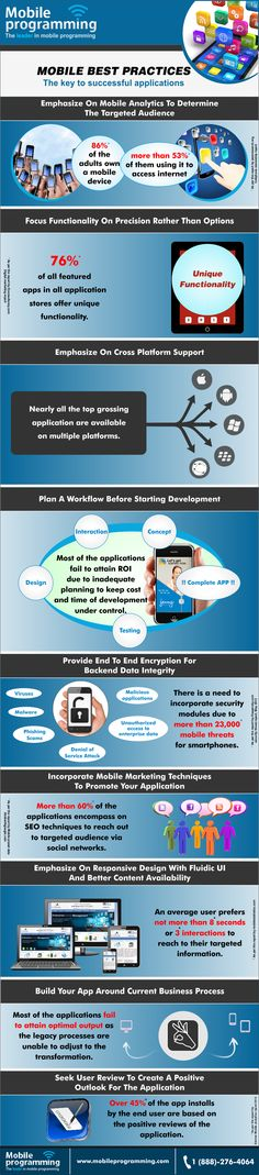 Clearly defined mobile practices in 10 easy points. Having deep insight on mobile application development. Mobile Application Development, Best Practice, Programming, Keys, Infographic, Advertising, Study, Social Media, Technology