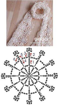 Echarpe blanche aux fleurs rondes