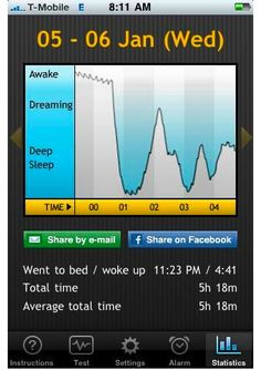 iPhone only: Getting jolted awake by your alarm in the middle of a great dream is a drag. The Sleep Cycle app watches your slumbers and wakes you when you're lightly dozing, instead of right before you win the lottery.