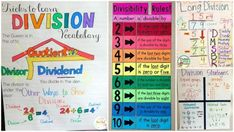 Teaching division can be a real challenge. Find the best division activites to help every type of learner master this important math skill. Long Division Activities, Teaching Long Division, 5th Grade Activities, Teaching 5th Grade, Hands On Activities, Teaching Math, Teaching Spanish, Math Fractions, Dividing Fractions