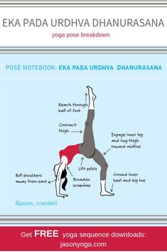 76 best yoga pose breakdowns images  yoga poses yoga for