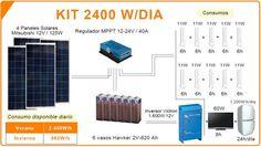 KIT 2400W-d