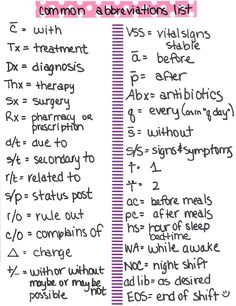 Write notes like a rockstar...common abbreviations used in the hospital and in nursing school.