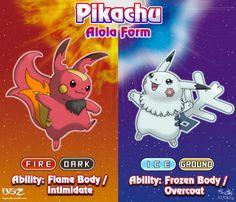 Here's a set of custom Alola forms! Interestingly enough, Alola Raichu was…