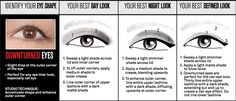 down turned eyes | Downturned eyes : how to apply eye makeup for your eye shape, from the ...