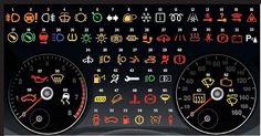 dashboard symbols | டேஷ்போர்டு சிம்பல்ஸ்... என்னென்ன? | மோட்டார் விகடன் - 2015-01-01