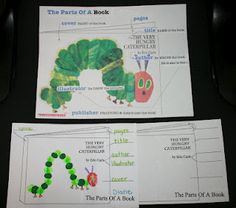 Parts Of A Book Anchor Chart and Activity.