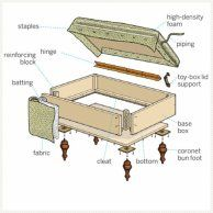 Overview of How to Build an Upholstered Storage Ottoman