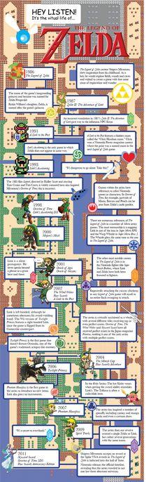 The Virtual Life of 'The Legend of Zelda'  #zelda #gaming