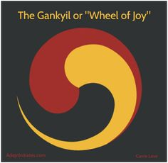 """The Gankyil also known as """"wheel of joy"""" is an East Asian Buddhist and Tibetan symbol made up of three interconnected, swirling blades. Tibetan Symbols, Tibetan Buddhism, Buddha Quote, Buddha Art, Buddhism Tattoo, Zen Logo, Buddhist Shrine, Buddhist Practices, Meditation Techniques"""