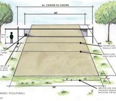 Beach volleyball court dimensions in feet my inspired for Indoor badminton court height