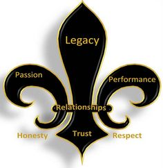 """The fleur-de-lis represents Legacy's values as well as my own. This symbol has acted as a guiding light for our group in everyday decision making and building a """"legacy"""" for NDSU students to come. Honesty and Respect create the tap root of Trust upon which lasting Relationships are built. It is only through these relationships that a Legacy can be built through Passion and Performance."""