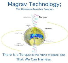 KESHE – LA NOUVELLE TECHNOLOGIE MAGRAV | Philippehua's Cellule 44