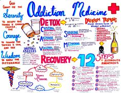 Addiction Medicine and the Road to Recovery - inspired by a week at an intensive. Addiction Medicine and the Road to Recovery - inspired by a week at an intensive outpatient rehab Nursing Student Tips, Nursing School Notes, Nursing Tips, Medical School, Nursing Students, Nursing Degree, Pharmacy School, Ob Nursing, Nursing Schools