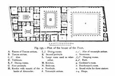What Science Has Learned about the House of the Faun at Pompeii: Floor Plan of the House of the Faun Architecture Concept Drawings, Roman Architecture, Historical Architecture, Classic Architecture, Ancient Pompeii, Pompeii And Herculaneum, Villas, Pompeii History, Ancient Roman Houses