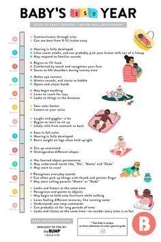 Milestone Countdown: What Skills Baby Will Master When
