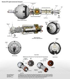Nuclear OTV Commercial Transport Diagram by William-Black on DeviantArt Space Projects, Space Crafts, Concept Ships, Concept Art, Kerbal Space Program, William Black, Starship Concept, Future Transportation, Sci Fi Ships
