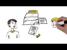 Erklärungsvideo für IFJ - In kurzer Zeit perfekt erklärt.  Im Whiteboardstil erklären wir was die IFJ ist, binden die Zielgruppe mit ein und nutzen Werte wie Vertrauen & Sicherheit, die für die Zielgruppe eine wichtige Komponente einer Zusammenarbeit ist. Mehr Infos unter: http://www.erklaerungsvideo.ch #erklärfilm #rklärvideo #startups #IFJ #kubator
