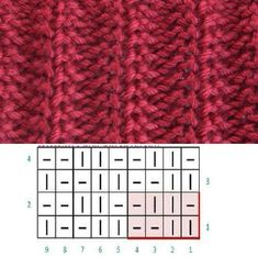 › Stricken lernen 2019 – Awesome Knitting Ideas and Newest Knitting Models Knitting Stiches, Knitting Blogs, Knitting Charts, Loom Knitting, Knitting Socks, Knitting Patterns Free, Knit Patterns, Crochet Stitches, Hand Knitting