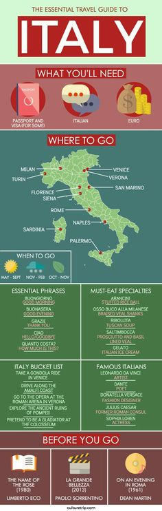 Essential Travel Guide to Italy | Culture Trip