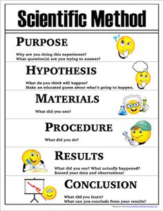 Scientific Method Printables: Posters, Lab Sheets, Bookmarks - Half a Hundred Acre Wood