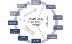 private equity portfolio review - Google Search