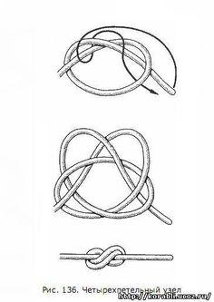 Декоративные морские узлы